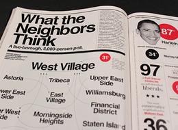 New York Magazine on The Import